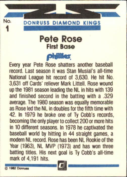 1982 Donruss #1 Pete Rose DK back image