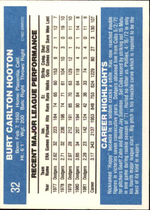 1982 Donruss #32 Burt Hooton back image