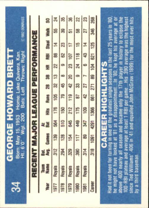 1982 Donruss #34 George Brett back image