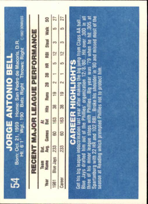 1982 Donruss #54 George Bell RC back image