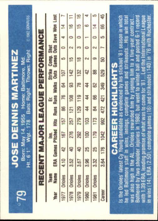 1982 Donruss #79 Dennis Martinez back image