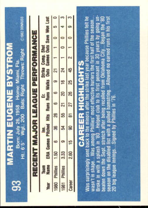 1982 Donruss #93 Marty Bystrom back image