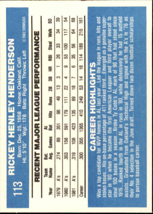 1982 Donruss #113 Rickey Henderson back image