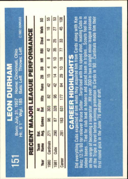 1982 Donruss #151 Leon Durham back image