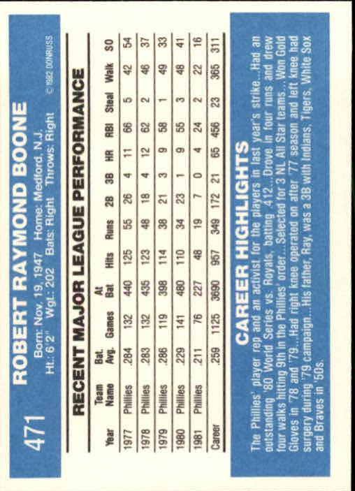 1982 Donruss #471 Bob Boone back image