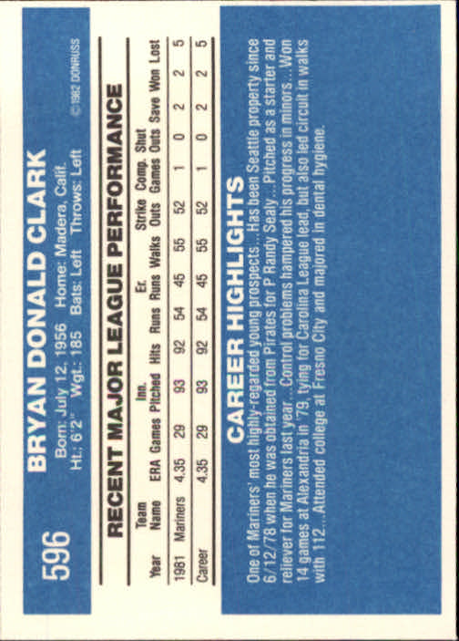 1982 Donruss #596 Bryan Clark RC back image