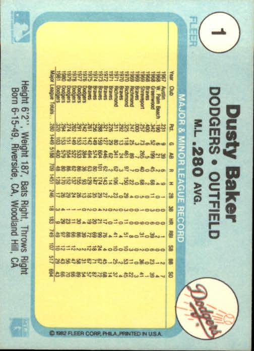 1982 Fleer #1 Dusty Baker back image