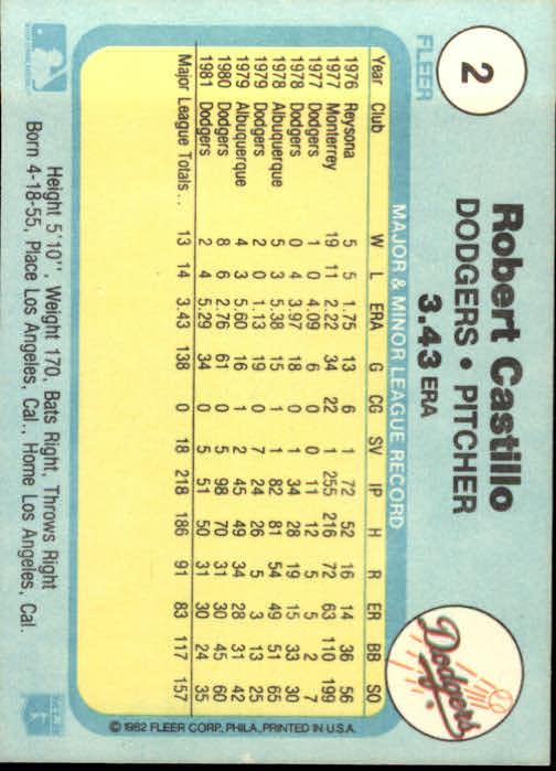 1982 Fleer #2 Robert Castillo back image