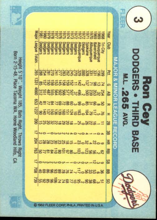 1982 Fleer #3 Ron Cey back image