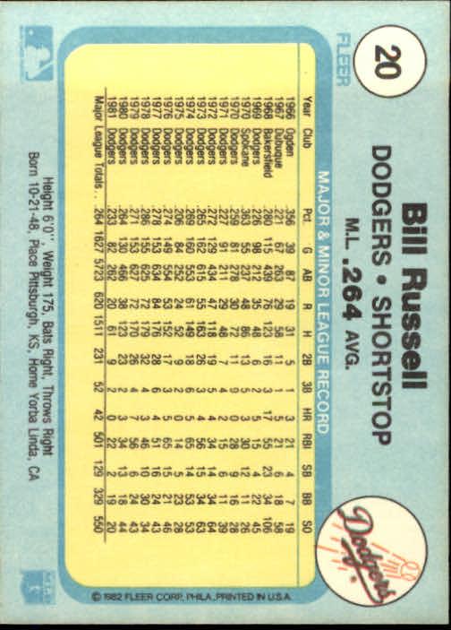 1982 Fleer #20 Bill Russell back image