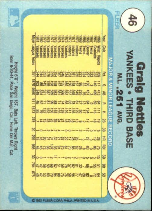 1982 Fleer #46 Graig Nettles back image