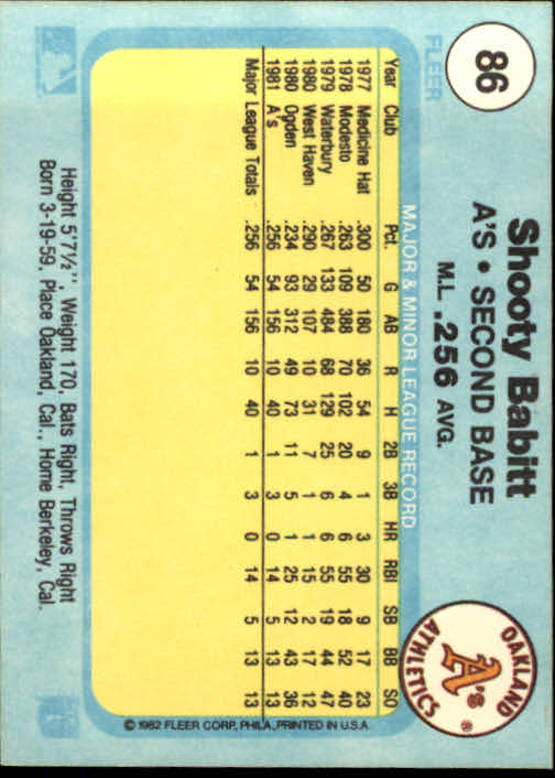 1982 Fleer #86 Shooty Babitt back image