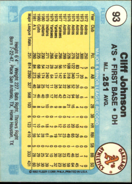 1982 Fleer #93 Cliff Johnson back image