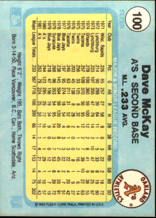 1982 Fleer #100 Dave McKay back image