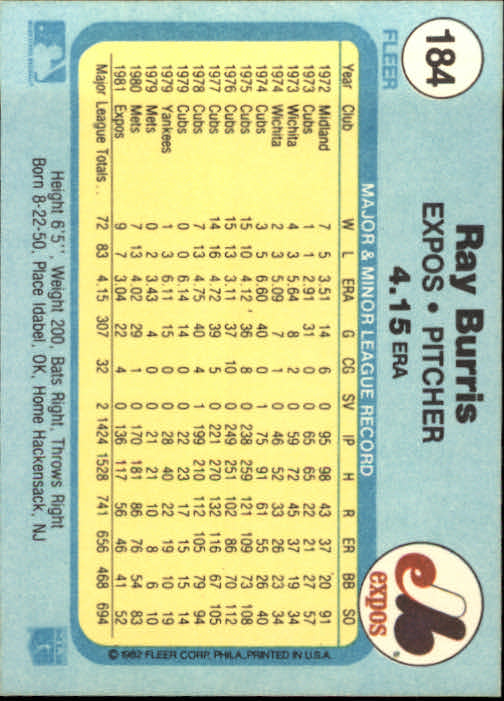 1982 Fleer #184 Ray Burris back image