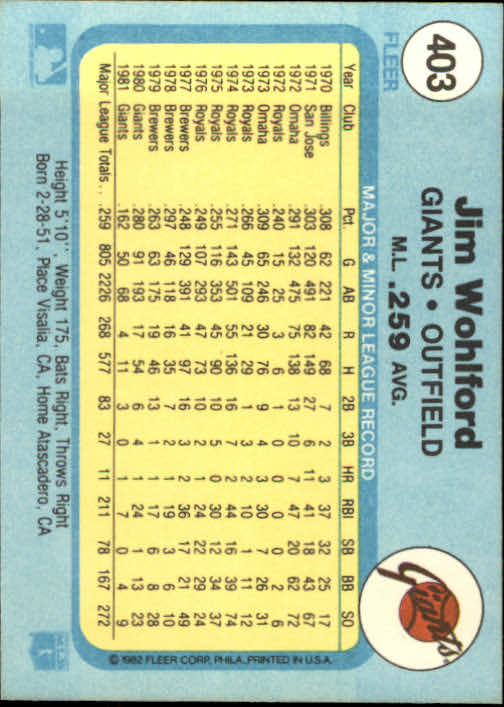 1982 Fleer #403 Jim Wohlford back image