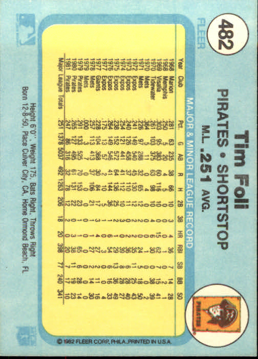 1982 Fleer #482 Tim Foli back image