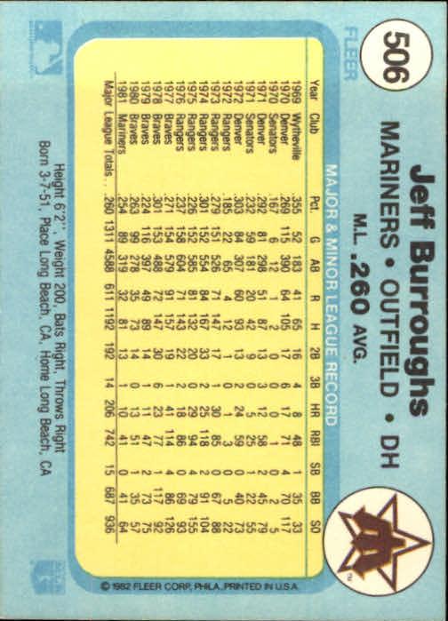 1982 Fleer #506 Jeff Burroughs back image