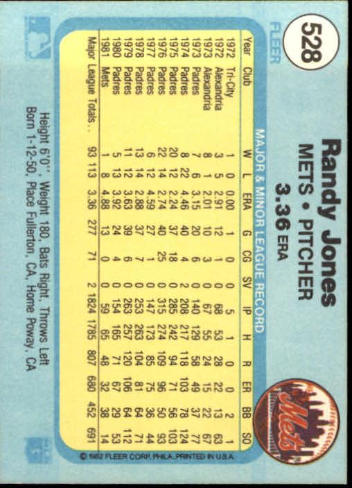 1982 Fleer #528 Randy Jones back image