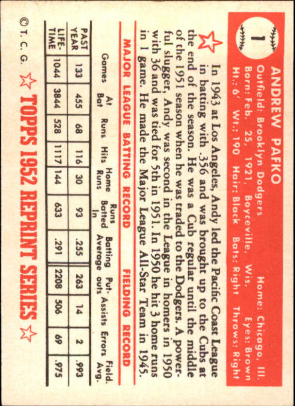 1983 Topps 1952 Reprint #1 Andy Pafko back image