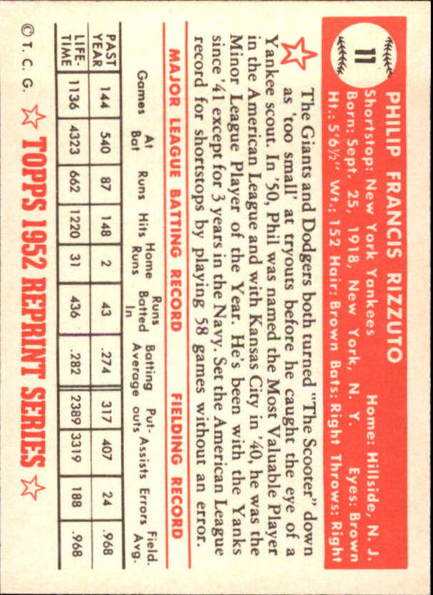 1983-Topps-1952-Reprint-BB-Card-039-s-1-250-You-Pick-Buy-10-cards-FREE-SHIP thumbnail 13