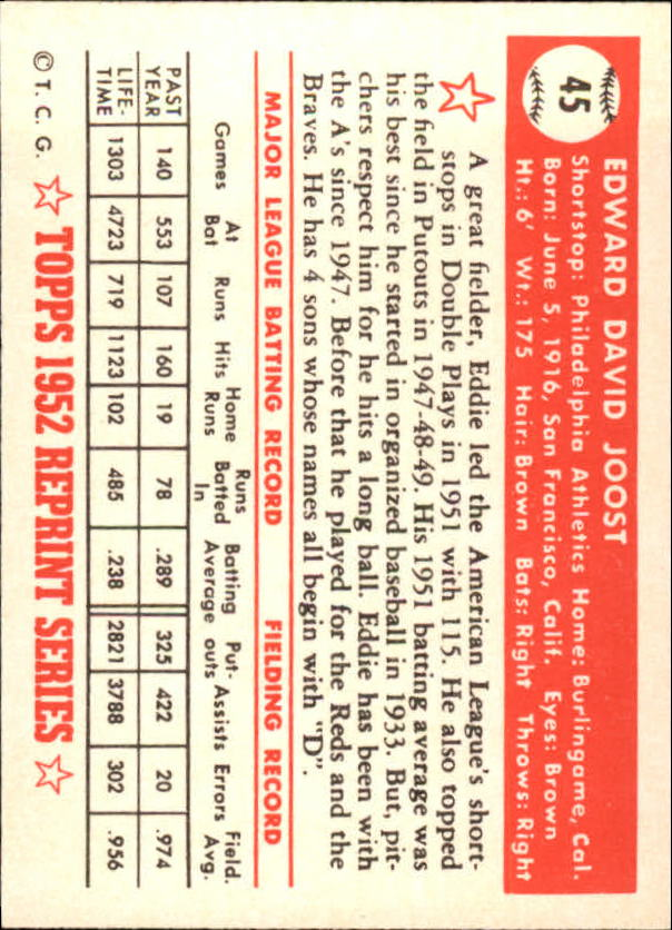1983-Topps-1952-Reprint-BB-Card-039-s-1-250-You-Pick-Buy-10-cards-FREE-SHIP thumbnail 65