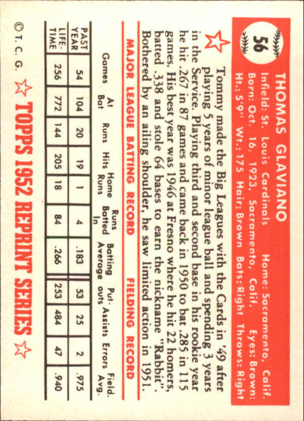 1983-Topps-1952-Reprint-BB-Card-039-s-1-250-You-Pick-Buy-10-cards-FREE-SHIP thumbnail 85