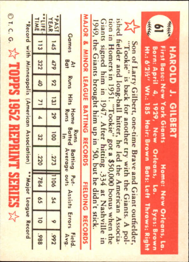 1983-Topps-1952-Reprint-BB-Card-039-s-1-250-You-Pick-Buy-10-cards-FREE-SHIP thumbnail 95