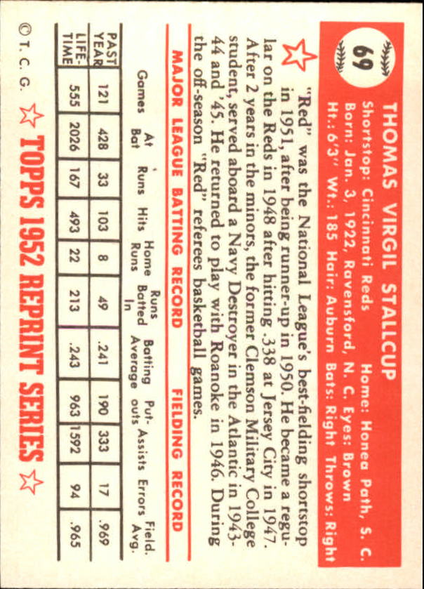 1983-Topps-1952-Reprint-BB-Card-039-s-1-250-You-Pick-Buy-10-cards-FREE-SHIP thumbnail 109