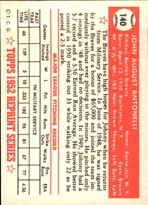 1983 Topps 1952 Reprint #140 Johnny Antonelli back image