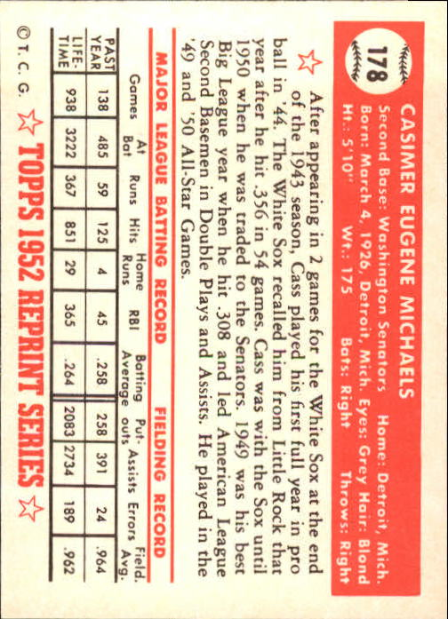 1983-Topps-1952-Reprint-BB-Card-039-s-1-250-You-Pick-Buy-10-cards-FREE-SHIP thumbnail 302