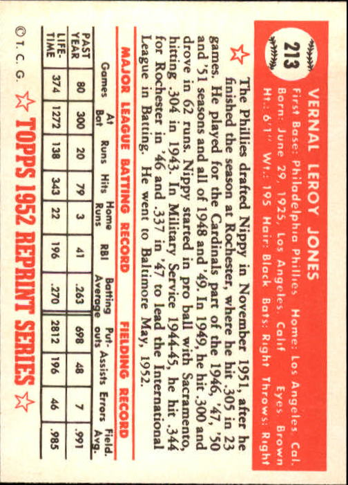 1983-Topps-1952-Reprint-BB-Card-039-s-1-250-You-Pick-Buy-10-cards-FREE-SHIP thumbnail 360