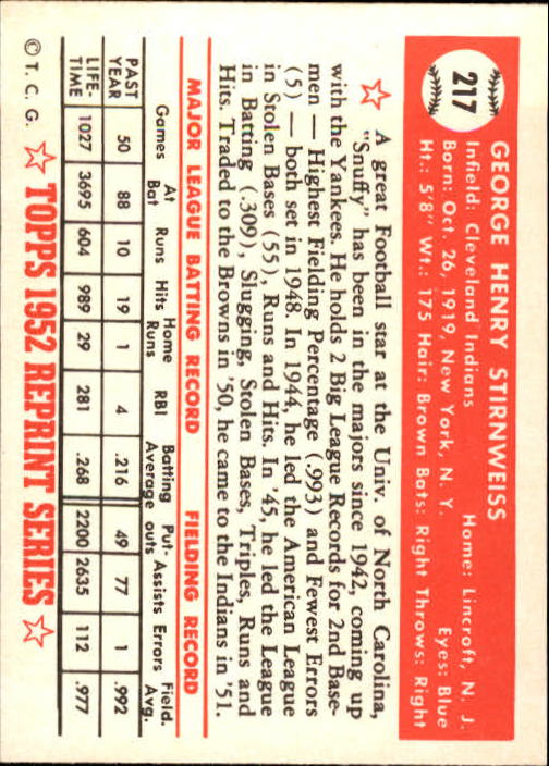 1983-Topps-1952-Reprint-BB-Card-039-s-1-250-You-Pick-Buy-10-cards-FREE-SHIP thumbnail 366