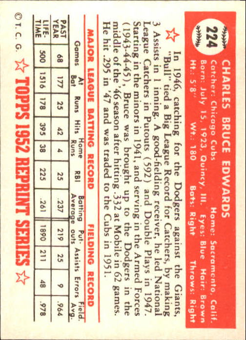 1983 Topps 1952 Reprint #224 Bruce Edwards back image