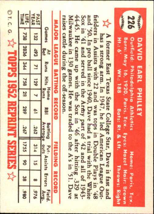 1983-Topps-1952-Reprint-BB-Card-039-s-1-250-You-Pick-Buy-10-cards-FREE-SHIP thumbnail 376