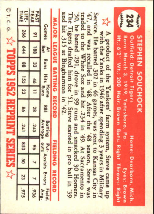 1983-Topps-1952-Reprint-BB-Card-039-s-1-250-You-Pick-Buy-10-cards-FREE-SHIP thumbnail 392
