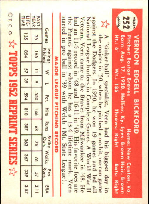 1983 Topps 1952 Reprint #252 Vern Bickford back image
