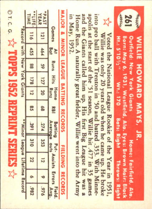 1983 Topps 1952 Reprint #261 Willie Mays back image