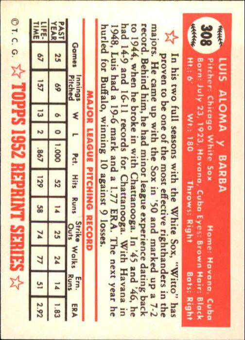 1983 Topps 1952 Reprint #308 Luis Aloma back image
