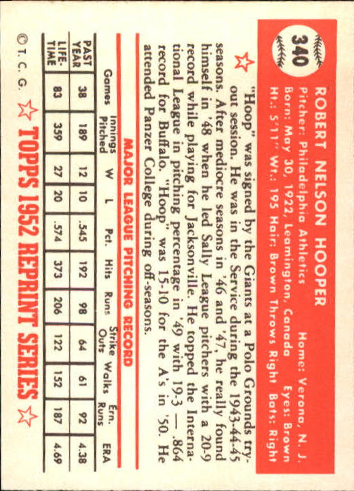 1983 Topps 1952 Reprint #340 Bob Hooper back image