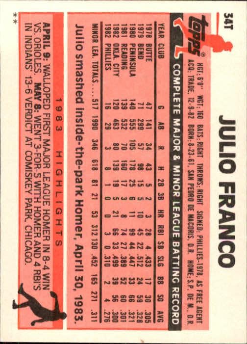 1983 Topps Traded #34T Julio Franco XRC back image