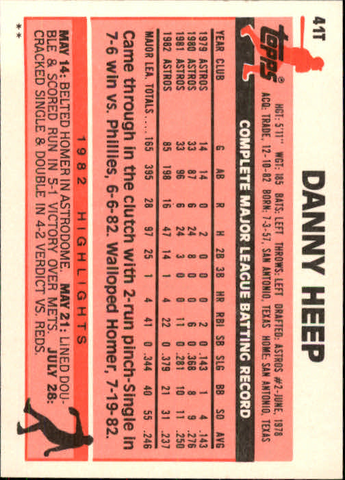 1983 Topps Traded #41T Danny Heep back image