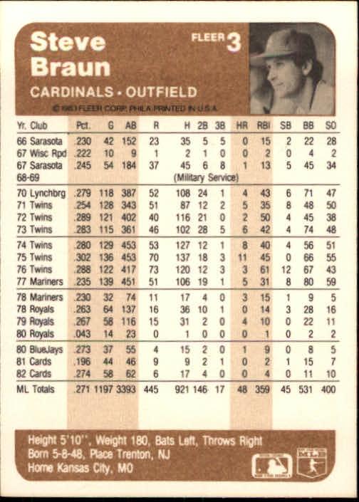 1983 Fleer #3 Steve Braun back image