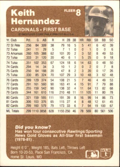 1983 Fleer #8 Keith Hernandez back image
