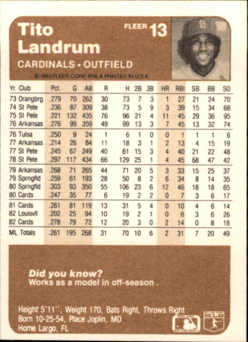 1983 Fleer #13 Tito Landrum back image