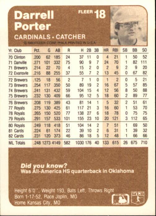 1983 Fleer #18 Darrell Porter back image