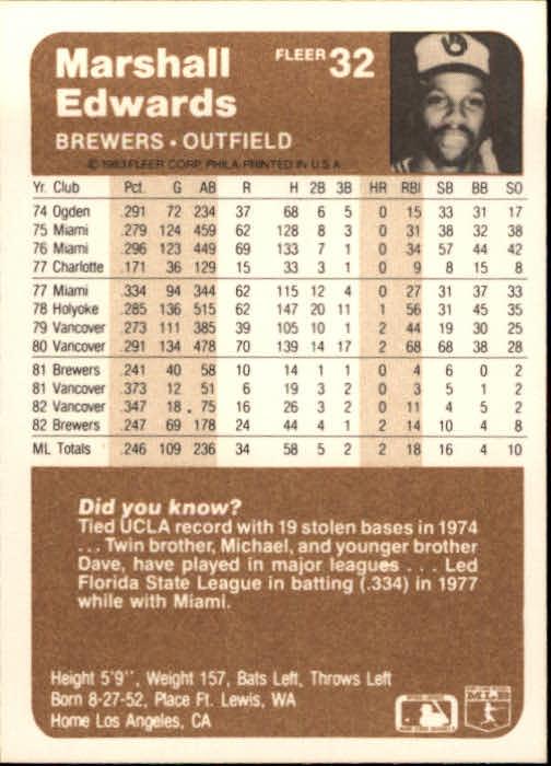 1983 Fleer #32 Marshall Edwards back image
