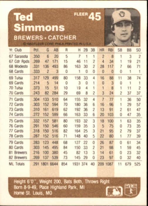 1983 Fleer #45 Ted Simmons back image