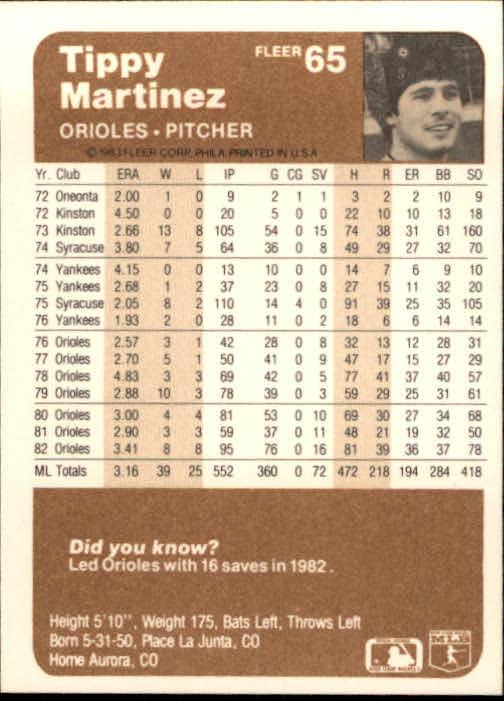 1983 Fleer #65 Tippy Martinez back image