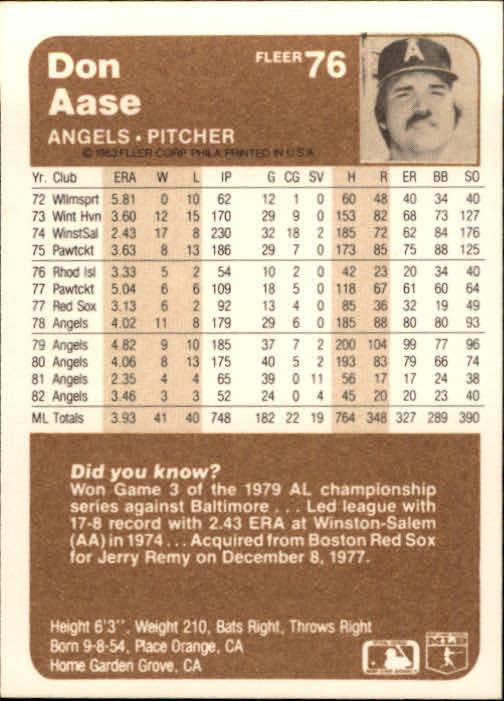 1983 Fleer #76 Don Aase back image